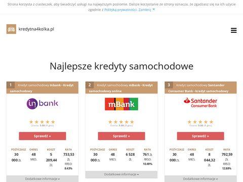 Kredytna4kolka.pl - samochodowy