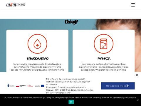 M2mteam.pl mapowanie procesów