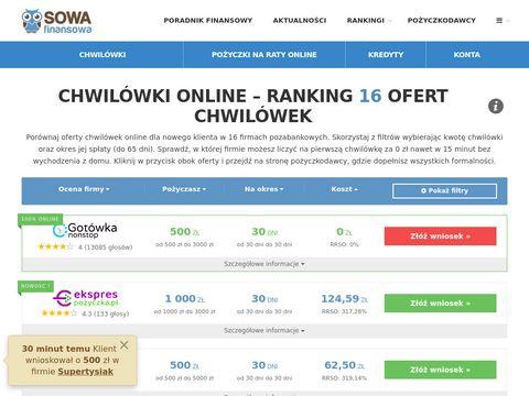 Lowcachwilowek.pl - pożyczka przez internet