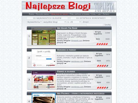 Najlepsze.blogi.pq.pl - duży ranking blogów