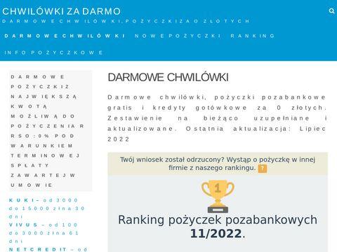Chwilowkizadarmo.pl
