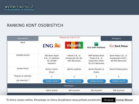 Wybierz-konto.pl porównywarka