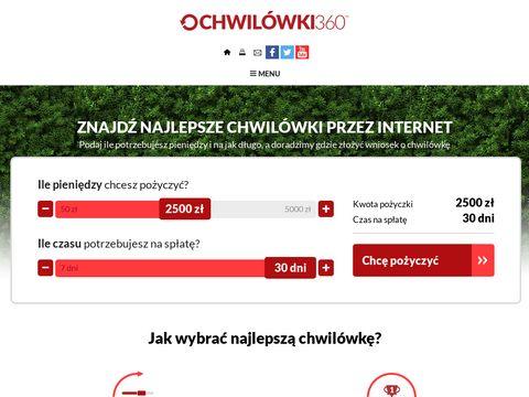 Chwilowki360.pl na dowód