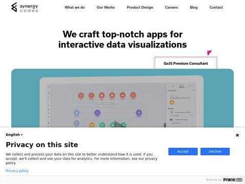 Synergycodes.com