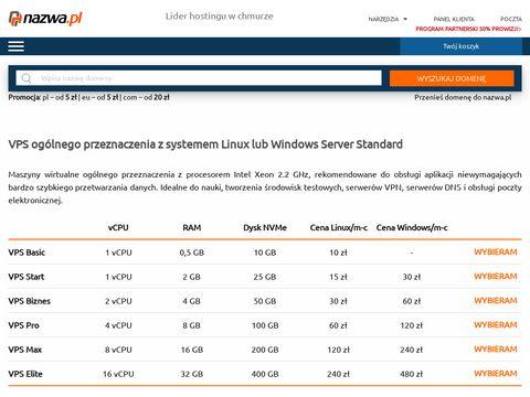 Medycyna estetyczna, kosmetyka - Sentido, Wrocław
