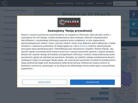 Polskawliczbach.pl encyklopedia miast