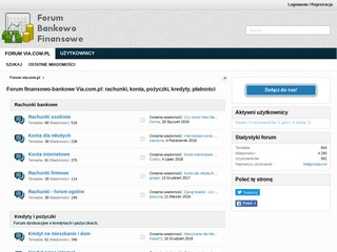 Forum finansowo-bankowe via.com.pl