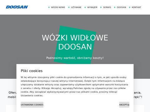 Wandalex S.A. Warszawa wózki widłowe