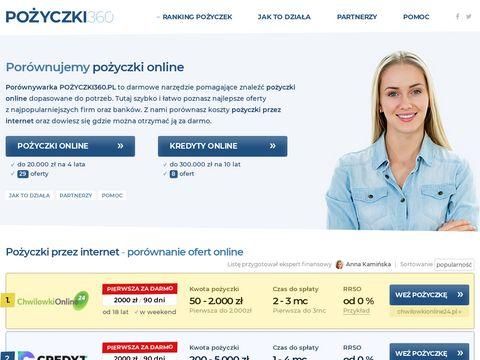 7chwilowki.pl